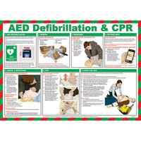 AED DEFIBRILLATION / CPR GUIDE